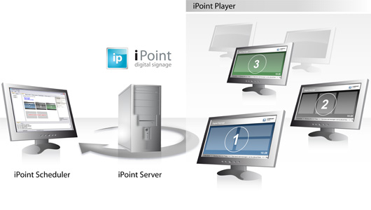 Click to view iPoint player screenshots