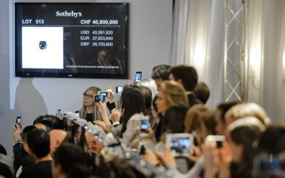 How Auction Houses Use Data Driven Presentations
