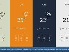 free digital signage powerpoint template weather info