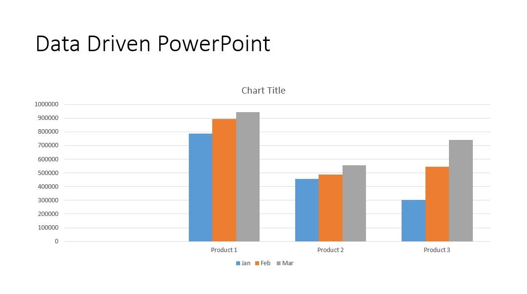 Get Rid Of Old Data In PowerPoint Once and For All