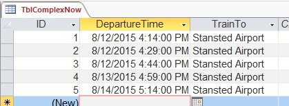 time restricted complex now raw data