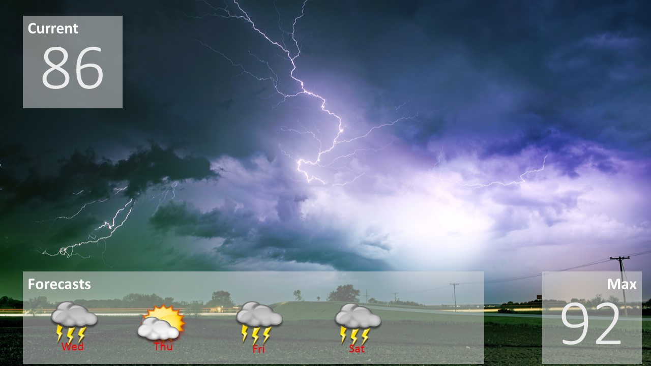 powerpoint presentation with real-time and automatically updated weather information
