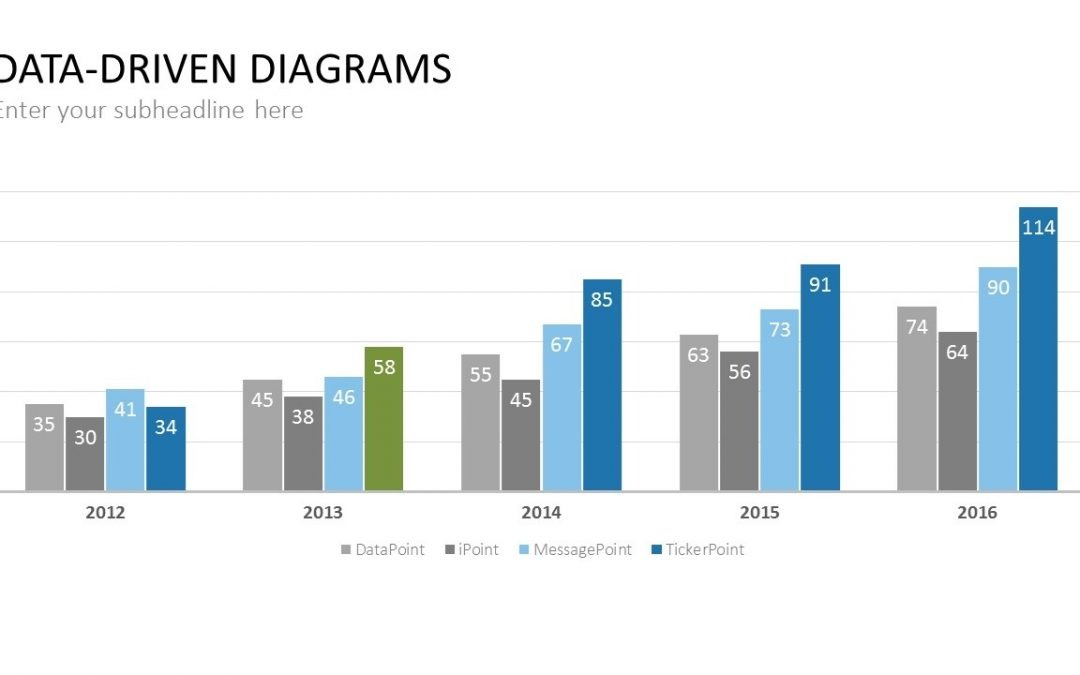 Secrets to Data Driven Charts in Presentations