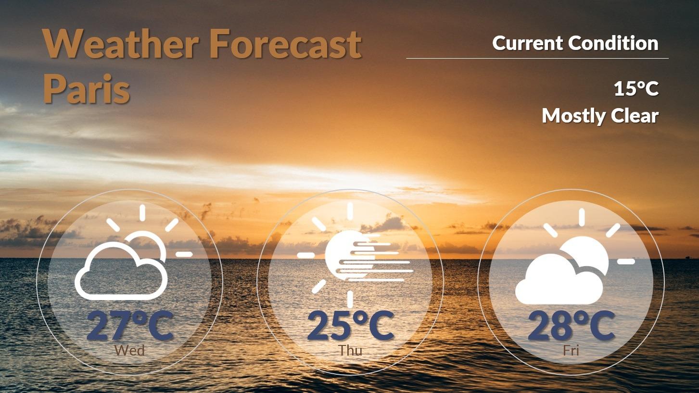 live yahoo weather in powerpoint presentationpoint presentationpnt