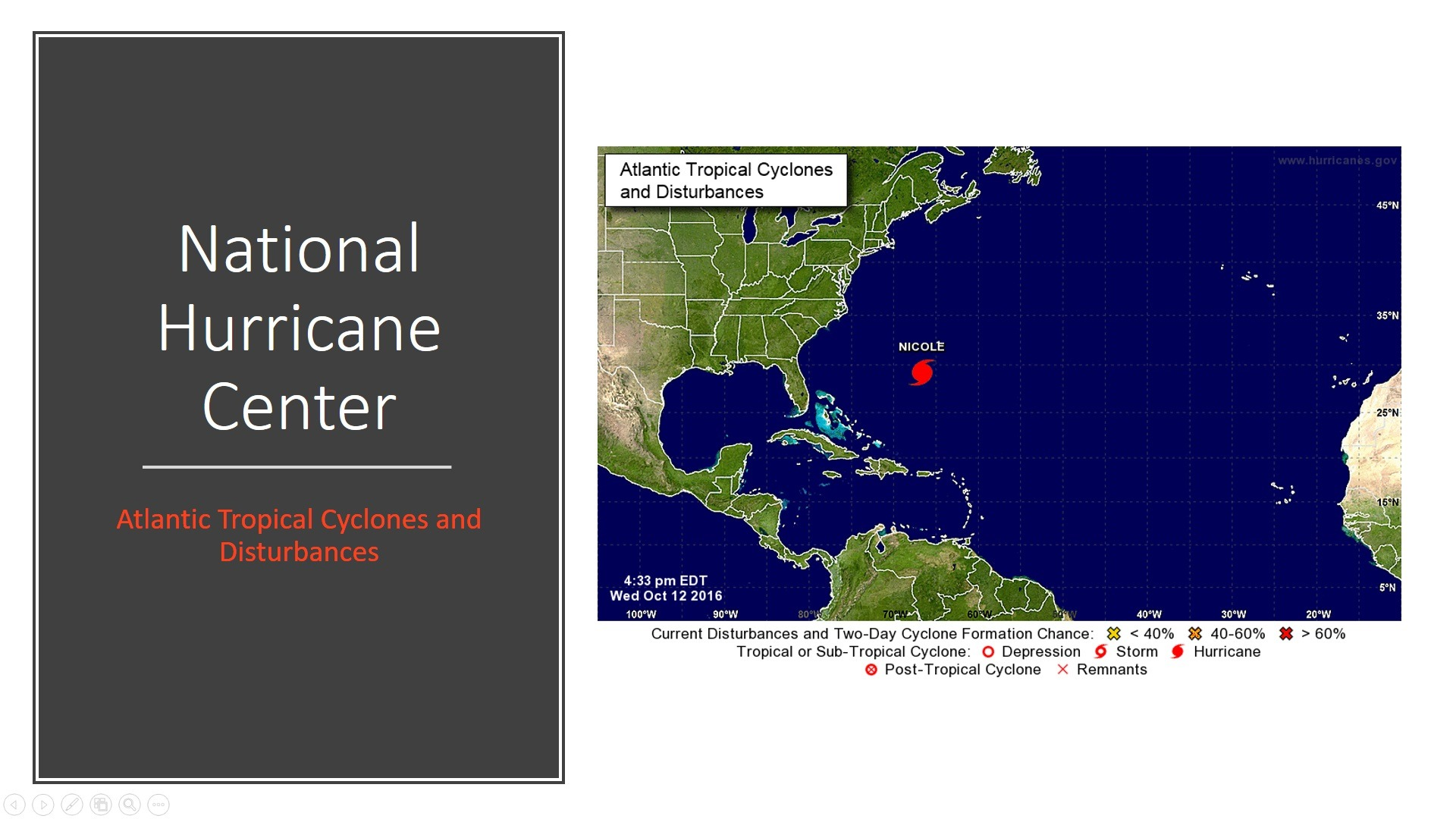 live hurricane information display system in powerpoint
