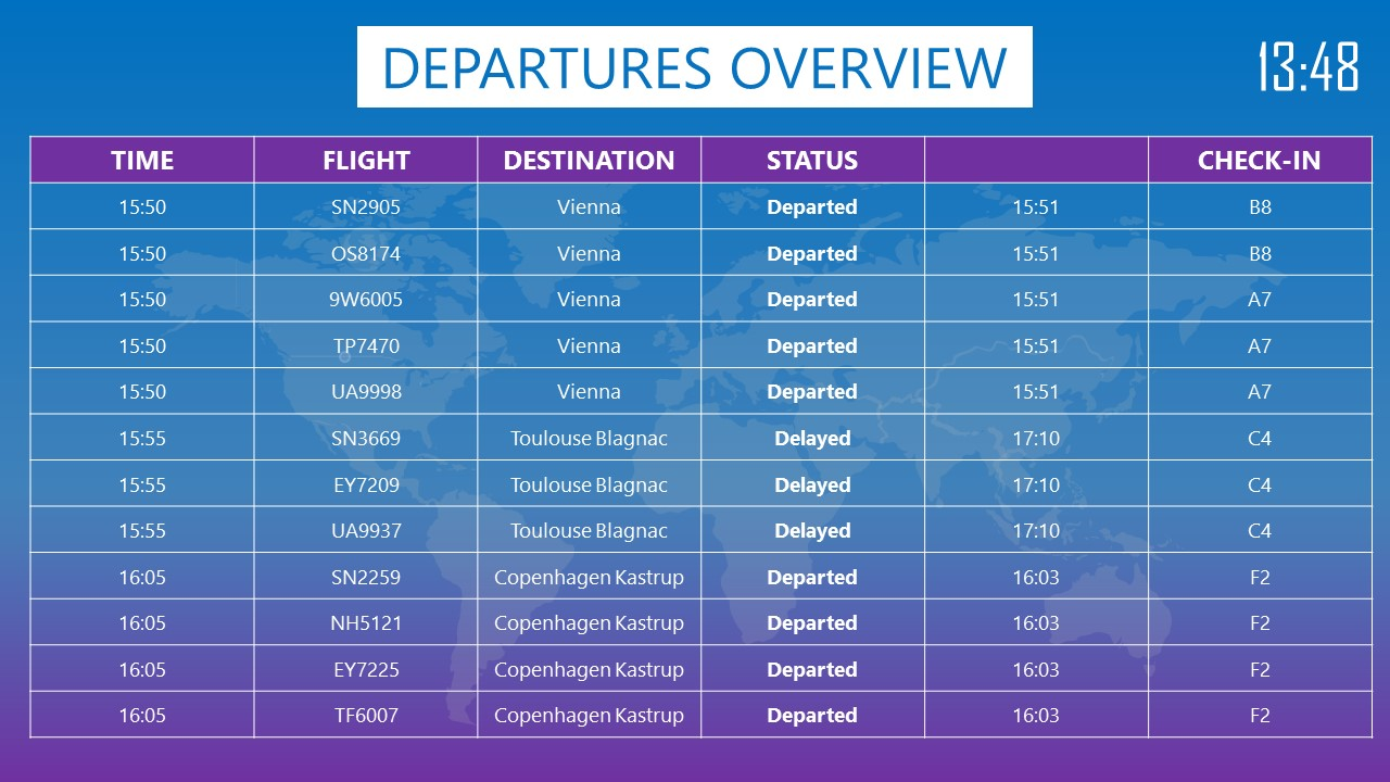 Premium PowerPoint template for Airports - Departures overview