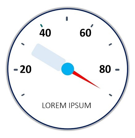 The Advantages of Using Dynamic Gauges in PowerPoint