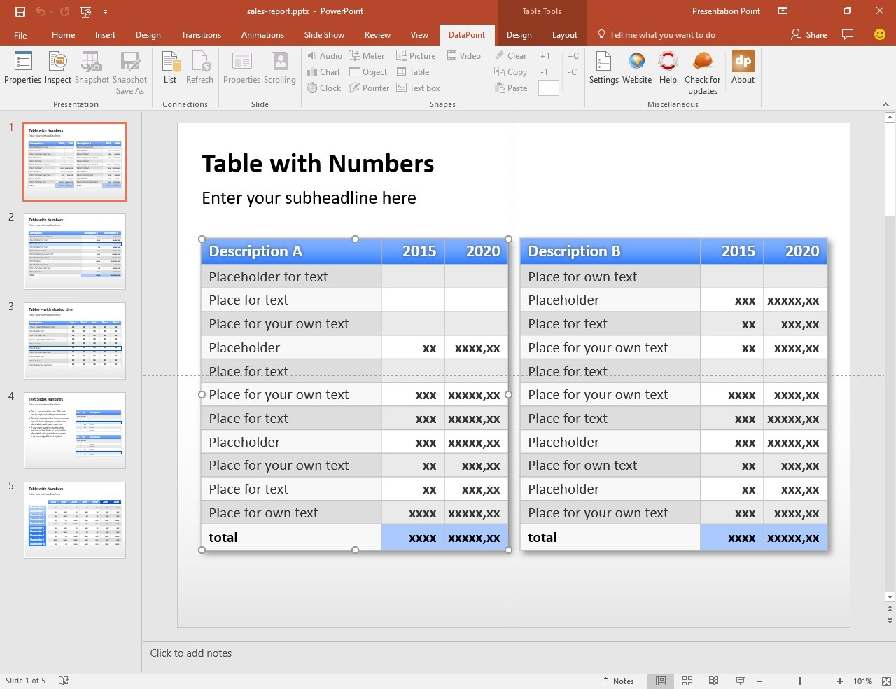 sales reporting presentation