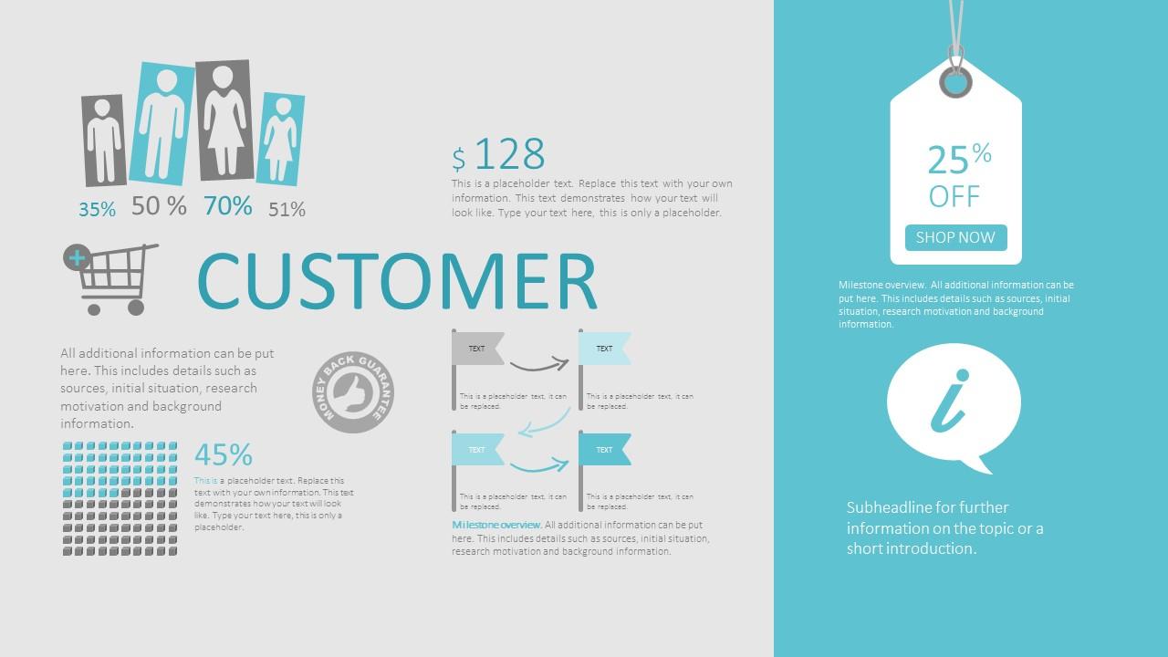 Data Visualization using PowerPoint Sample slide