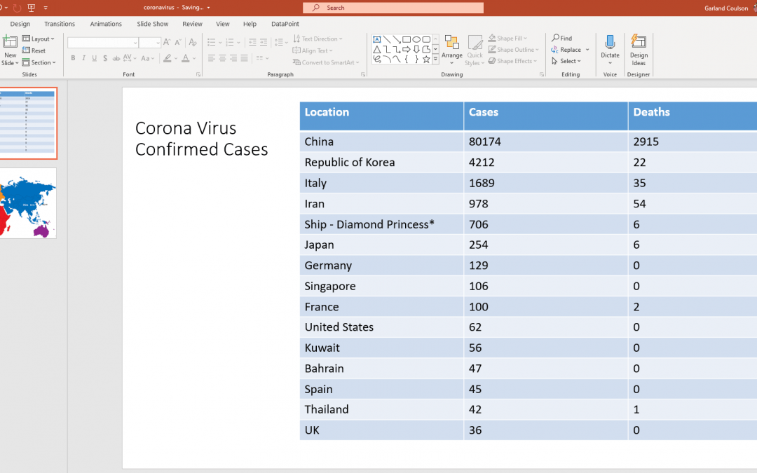 Show Coronavirus Data in PowerPoint