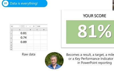 How to Create Data-Driven Dashboards in PowerPoint