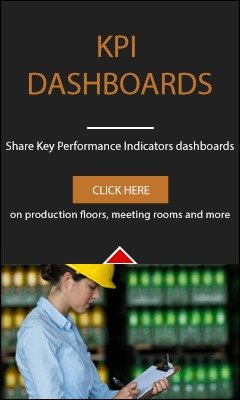 Show KPI dashboards