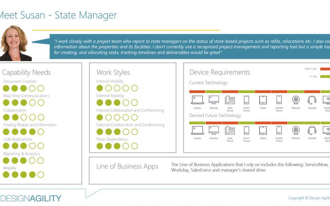Case Study: Data-Driven Staff Profiles