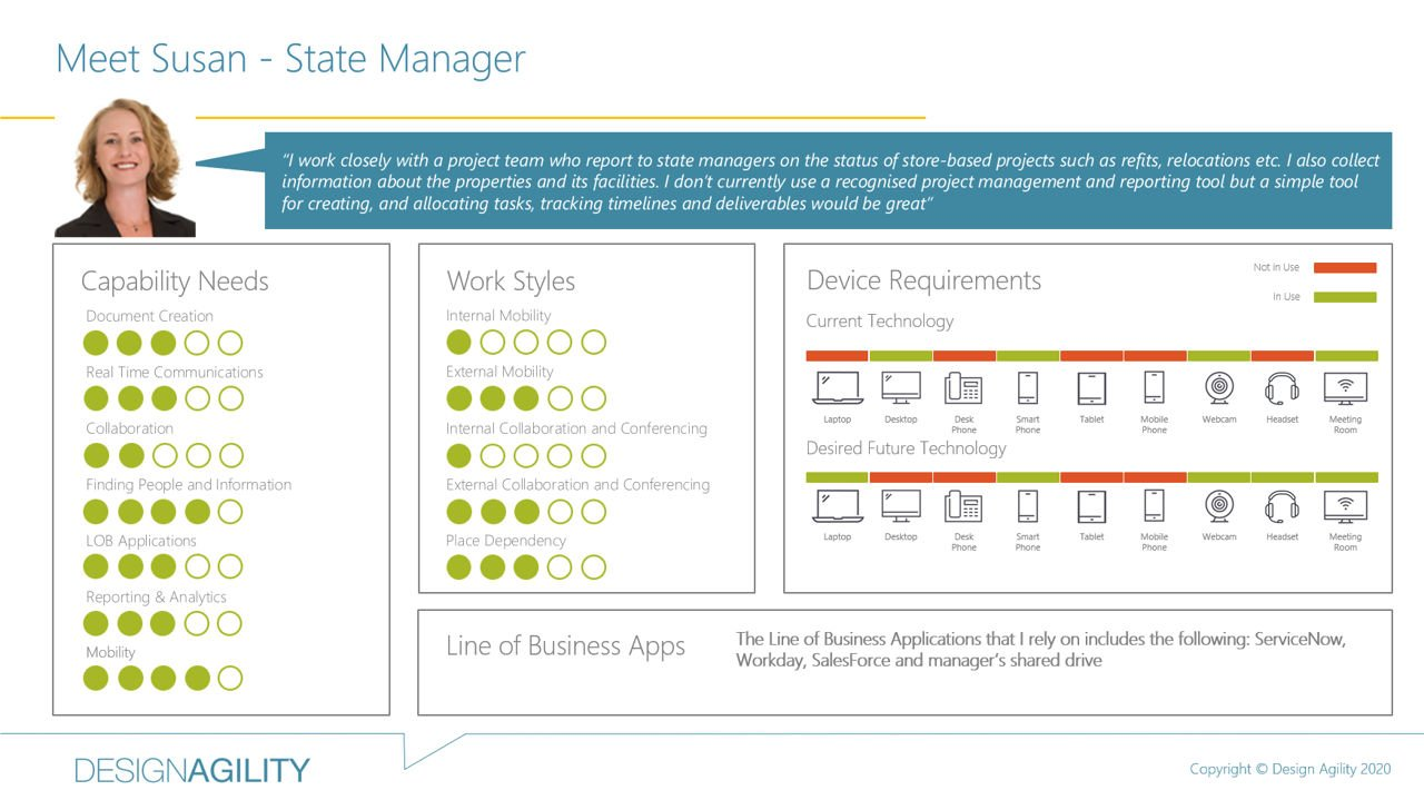 data-driven staff profiles page 1