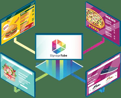 A digital signage in the cloud platform called SignageTube