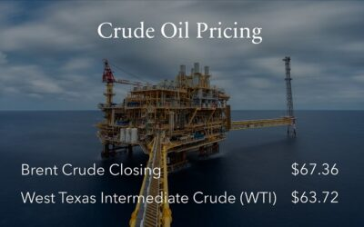 Live Crude Oil Price Dashboard in PowerPoint