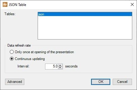add query and set refresh rate