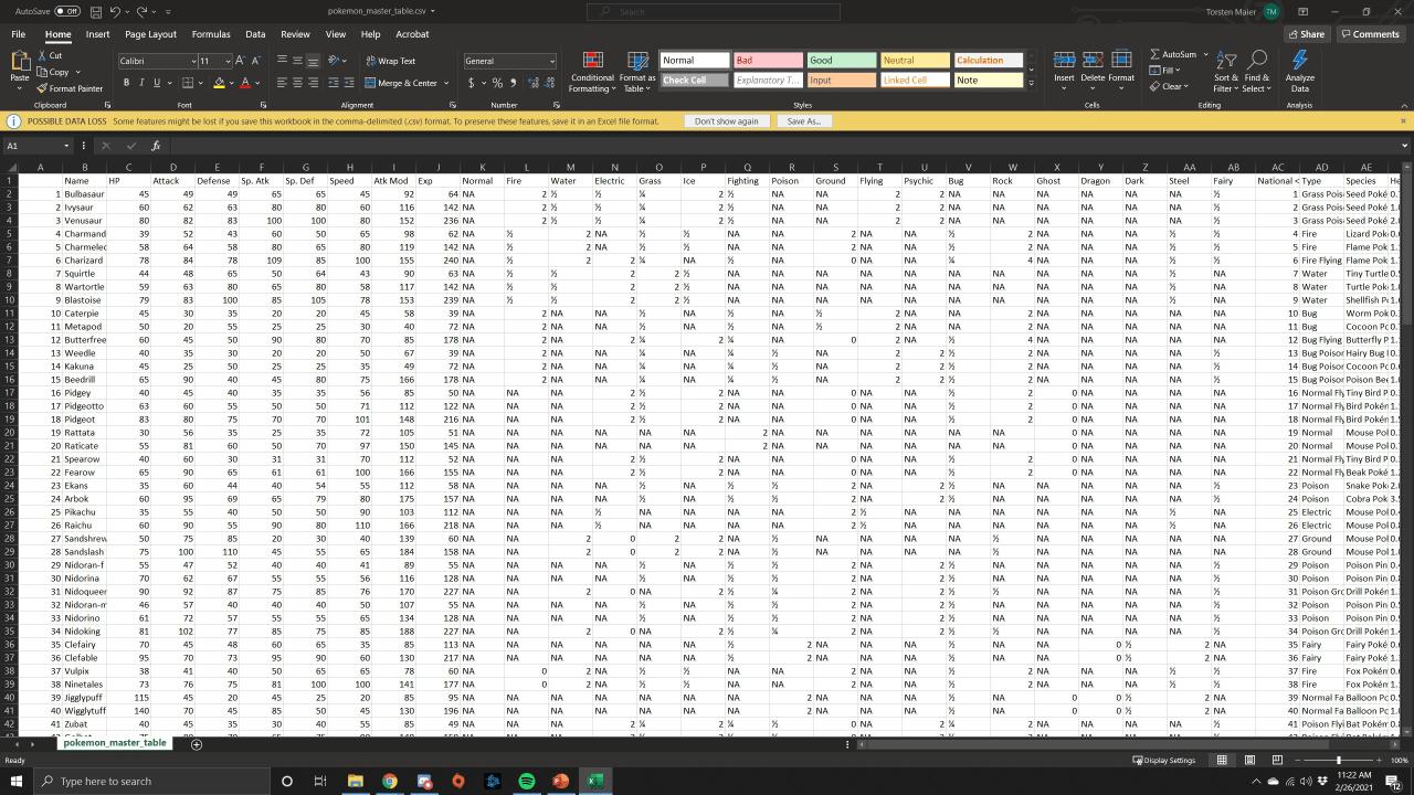 pokeman board game stats
