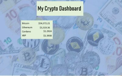 Crypto Dashboard using PowerPoint
