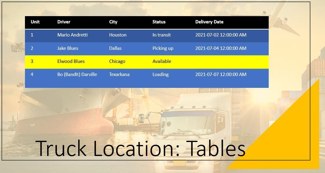 truck location dashboard - PowerPoint